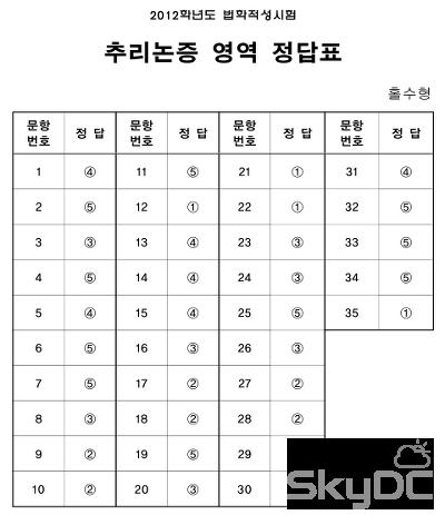 2011년 LEET,리트 4회 기출문제,정답